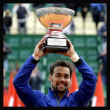 ATP Tour Masters 1000 Monte-Carlo 2019